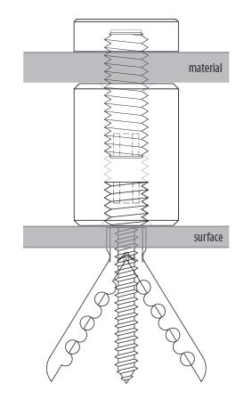 StandOff system